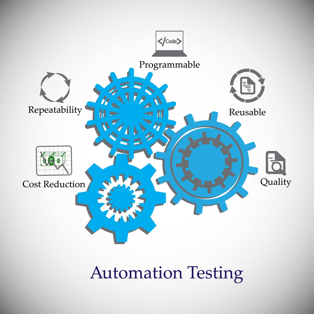 Test Automation Mistakes And Solutions